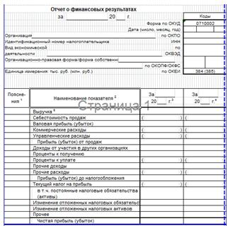Контрольная работа по Корпоративным финансам Вариант №  Показатель