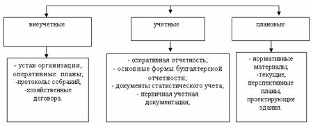 Контрольная работа № по Корпоративным финансам Вариант №  Информационная база анализа финансового состояния предприятия