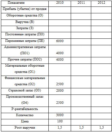 Расчётная таблица с исходными данными