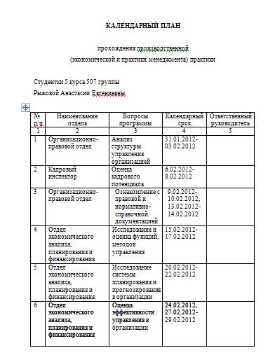 Отчет по производственной экономической и практике менеджмента  Отчет по производственной экономической и практике менеджмента практике 02 09 12