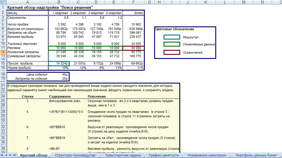Excel решение задачи на прибыль задачи по физике решение 11