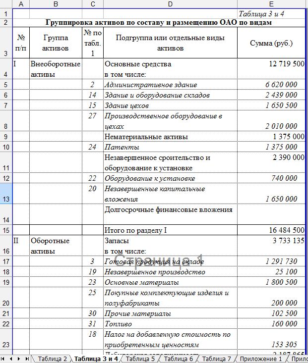 Контрольные работы с решением по бухгалтерскому учету 2459