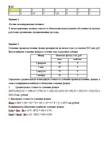 Контрольная работа по Экономике предприятия Вариант  Контрольная работа по Экономике предприятия Вариант 15 19 11 12