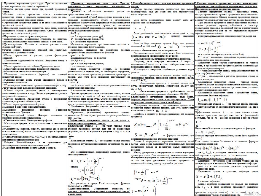 Шпаргалка По Математике Ответы На Вопросы