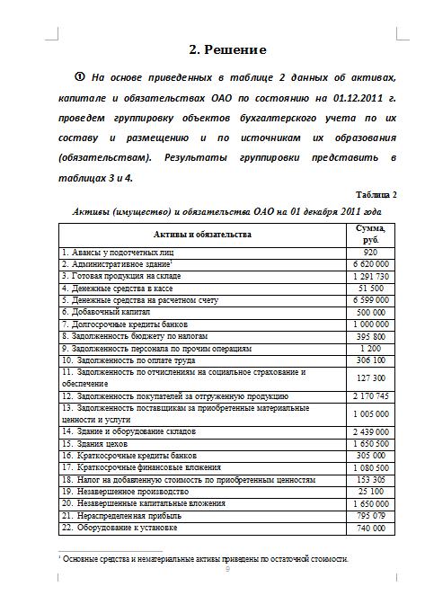 Контрольная работа по Бухгалтерскому учету Вариант №  Контрольная работа по Бухгалтерскому учету Вариант №3 09 10 13
