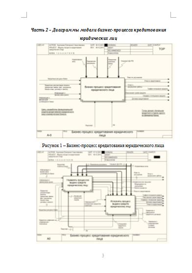 Контрольная Модель процесса кредитования юридического лица  Модель процесса кредитования юридического лица 13 01 14
