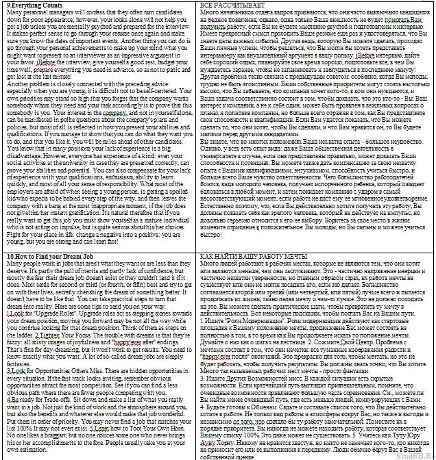 english шпаргалки language of history