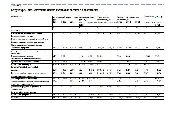 Контрольная работа по Экономическому анализу Вариант №  Контрольная работа по Экономическому анализу Вариант №1 16 09 14