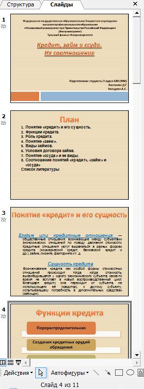 виды кредита презентация