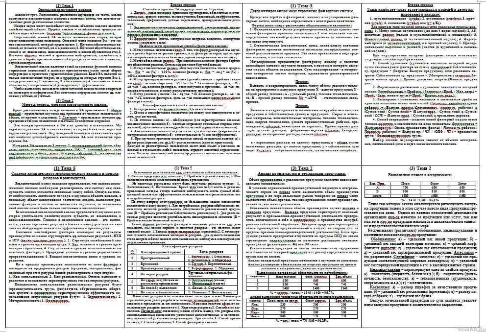 формулы по экономическому анализу шпаргалка
