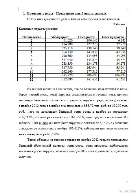 Контрольная работа по Статистике Вариант Контрольные работы  Контрольная работа по Статистике Вариант 8 04 12 14