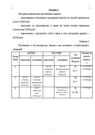 Контрольная работа по Бухгалтерскому учету Вариант №  Контрольная работа по Бухгалтерскому учету Вариант №1 07 12 15