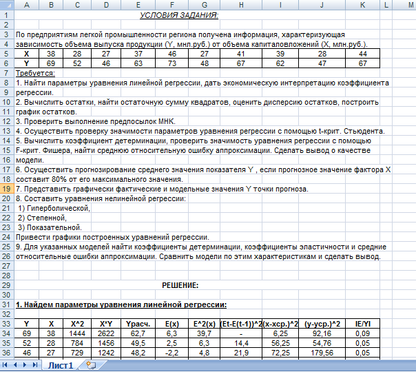 Контрольная по эконометрике вариант решена в excel  Контрольная по эконометрике вариант 3 решена в excel 06 12 08