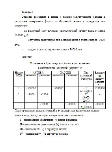 Контрольная работа № по Бухгалтерскому учету Контрольные работы  Контрольная работа №2 по Бухгалтерскому учету 21 01 17