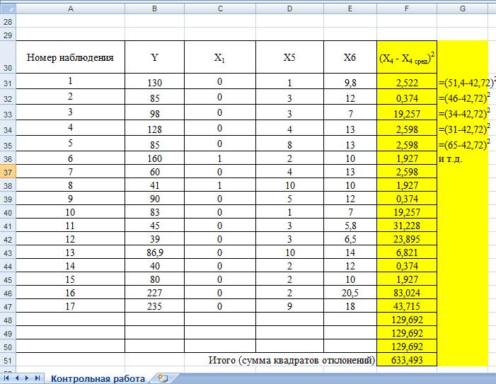 Контрольная работа по Эконометрике Вариант решение в excel  Контрольная работа по Эконометрике Вариант 8 решение в excel 12 02 17