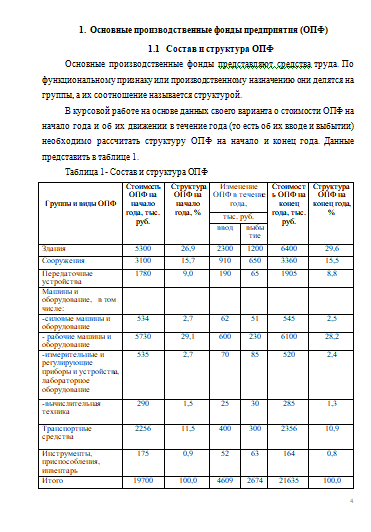 Курсовая работа по Экономике организации Вариант № Курсовые  Курсовая работа по Экономике организации Вариант №47 22 06 17