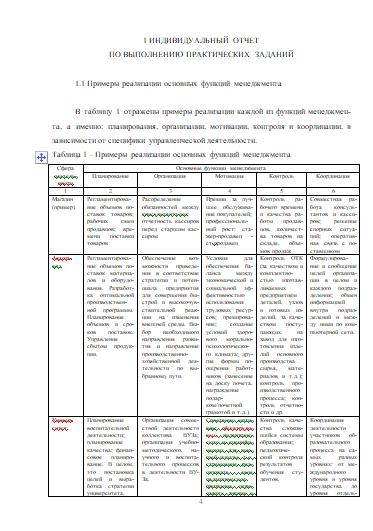 Практическая Анализ организационной структуры на примере ОАО  Анализ организационной структуры на примере ОАО Сбербанк России 13 09 17