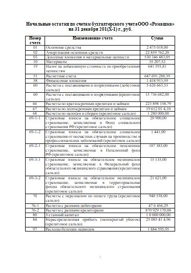 Контрольная работа по БФО Вариант № Контрольные работы Банк  Контрольная работа по БФО Вариант №2 22 09 17