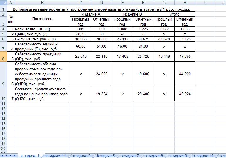 Задачи по Комплексному экономическому анализу хозяйственной  Задачи по Комплексному экономическому анализу хозяйственной деятельности 01 06 09