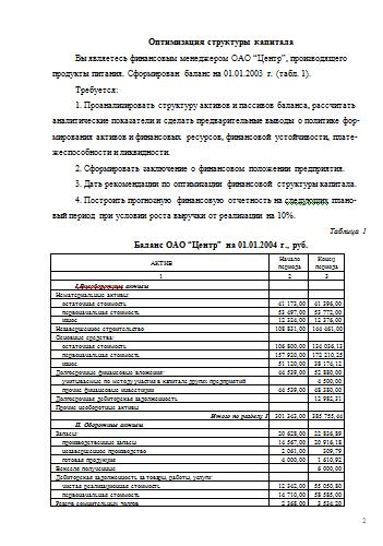 Оптимизация структуры капитала Вариант Контрольные работы  Оптимизация структуры капитала Вариант 4 23 12 09