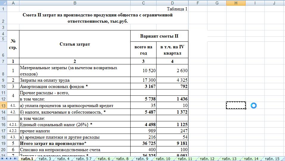 Вид расхода бюджета по приобретению компьютерн запчастей