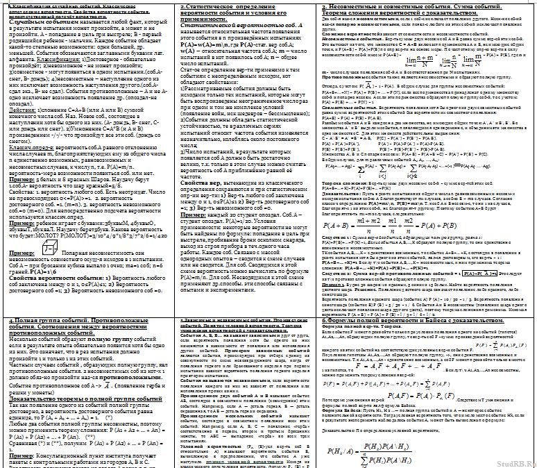 шпаргалки по теории вероятности и мат статистике